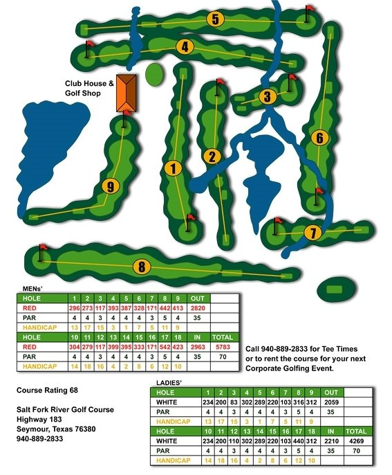 course layout only